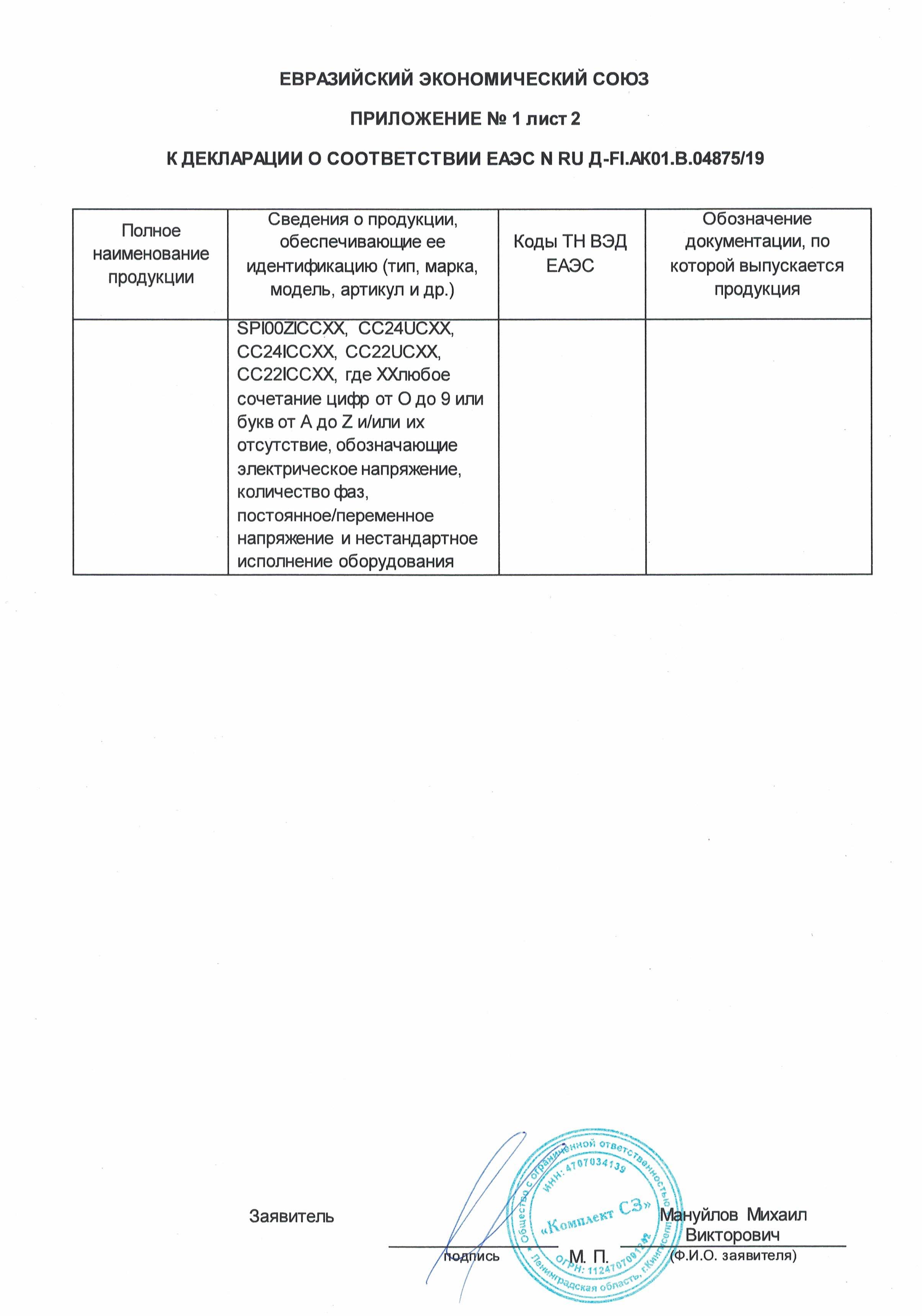 ПРИЛОЖЕНИЕ СЕРТИФИКАТ ОБОРУДОВАНИЕ FINN-POWER